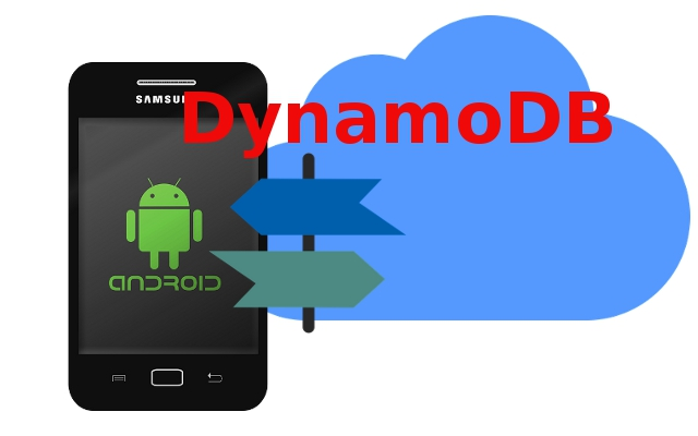 Android and AWS DynamoDb database icon